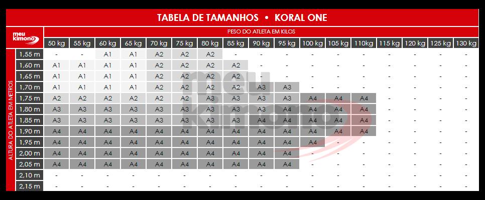 Tabela de Tamanhos Koral One