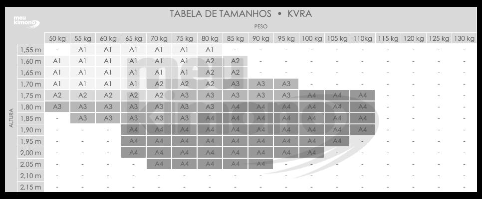 Tabela de Tamanho Kimono KVRA