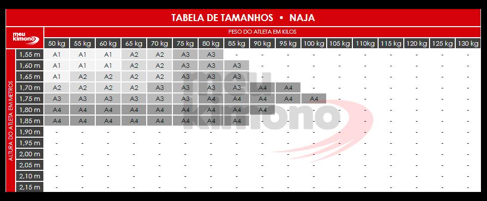 Tabela de tamanhos NAJA