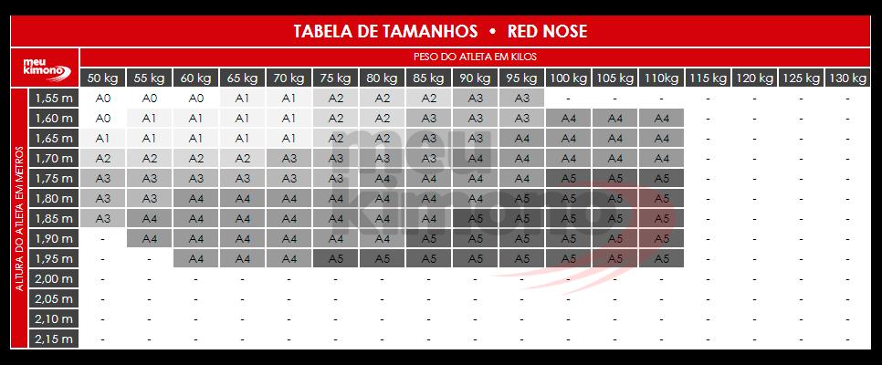 Tabela de Tamanhos Red Nose