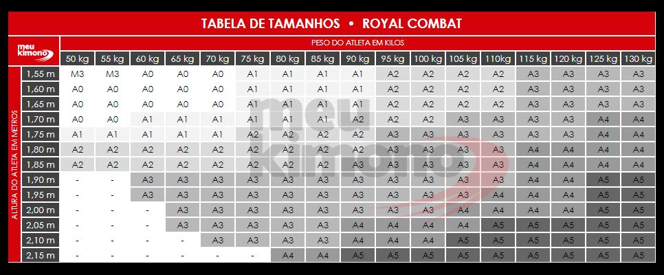 Tabela De Tamanhos Royal Combat