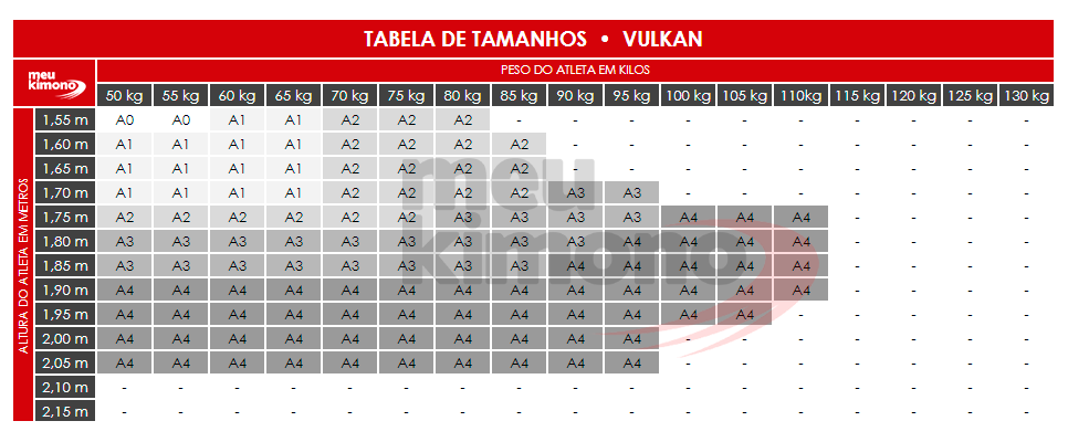 Tabela de tamanhos Vulkan