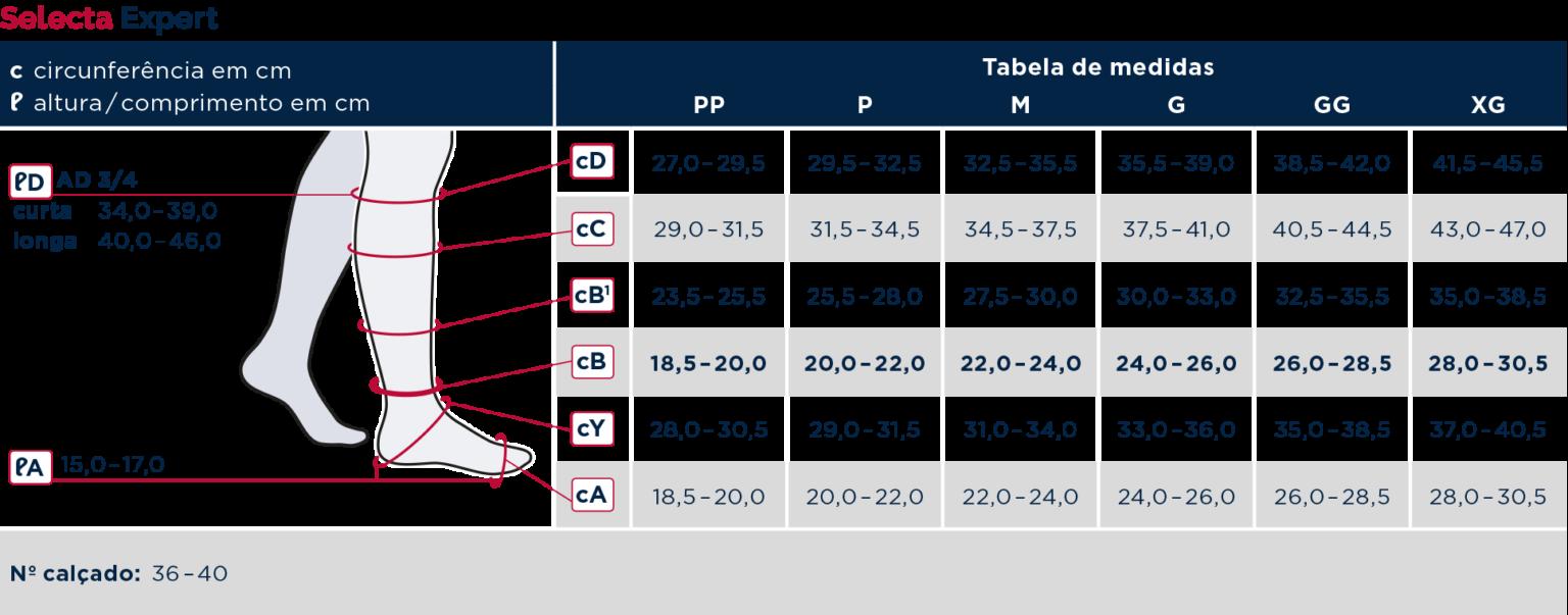 Tabela de Medidas Expert