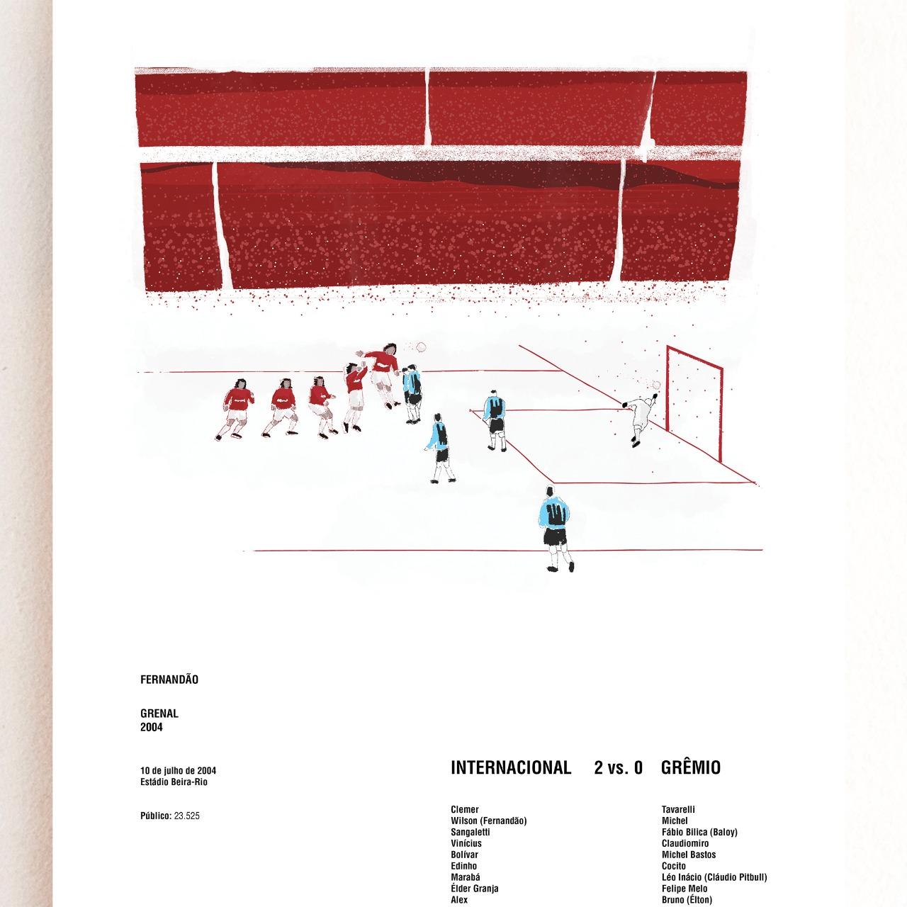 Gol Mil em Grenais - Fernandão 2004