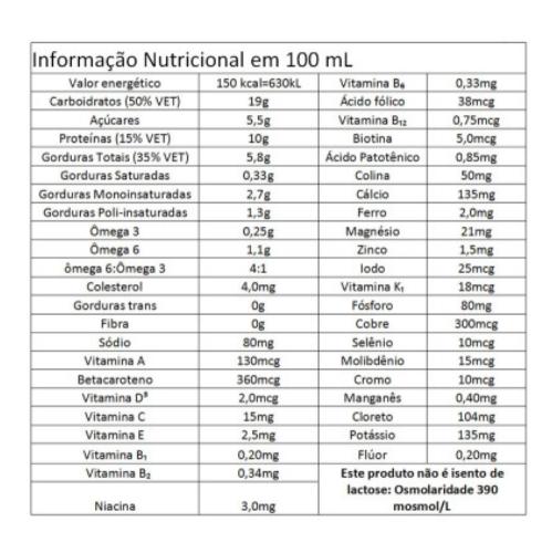 FRESUBIN ENERGY DRINK 1.5 MORANGO 200ML