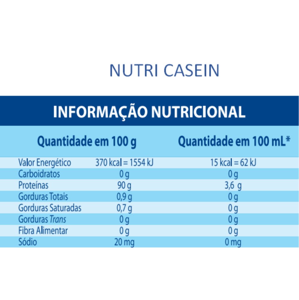 NUTRI CASEIN 250G NUTRIMED