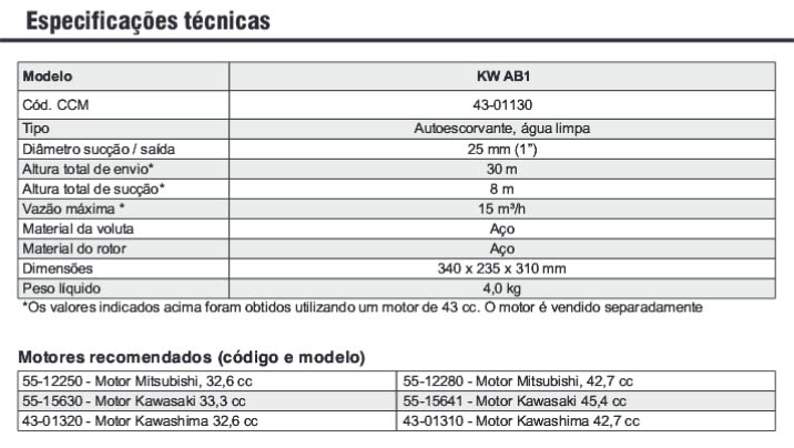 Bomba 1pol autoescorvante (Kawashima KW AB1)