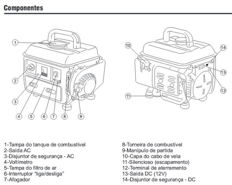 Gerador 62cc 840/950W 110 (Kawashima GT950)