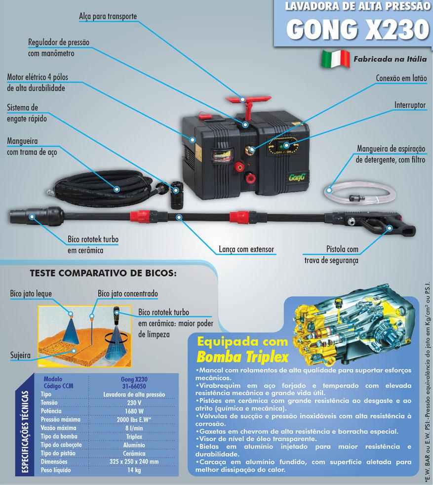 Lavadora Alta Pressão 2000 lbs 1680W Interpump Gong X230