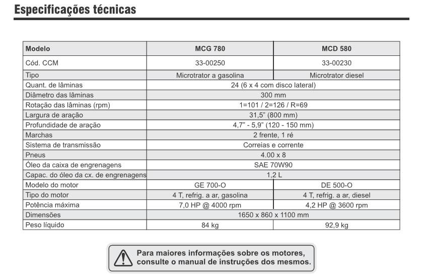 Microtrator 7HP Gasolina Kawashima MCG780