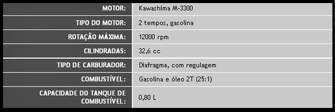 Motor 32,6cc gasolina 2 tempos Kawashima M-3300