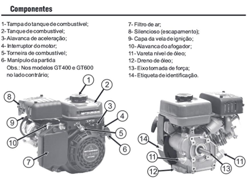 Motor Estacionário 80cc 2,4HP gasolina Kawashima GT240PC