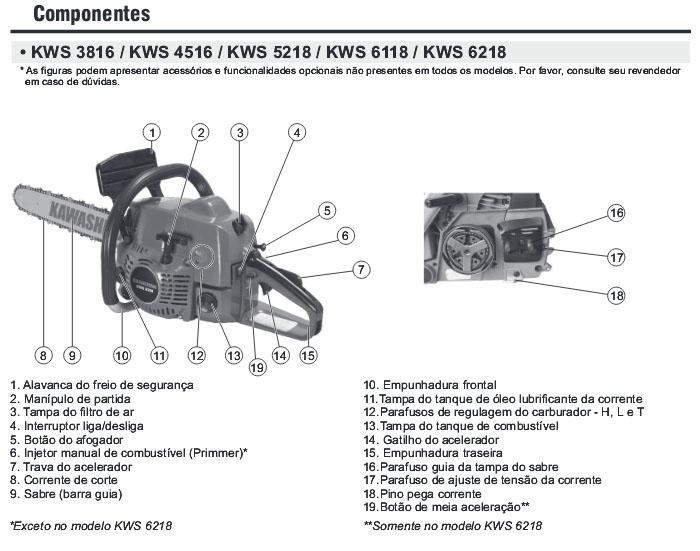 Motosserra 49,3 cc (Kawashima KWS 5218)