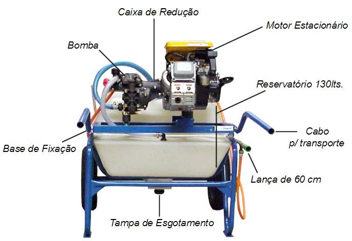 Pulverizador c/ Rodas 130 Litros 25,4cc Pulmac 130 KPS 26