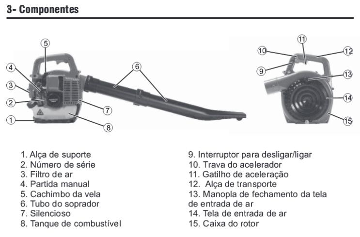Soprador e aspirador 25,4cc (Kawashima KWB26)