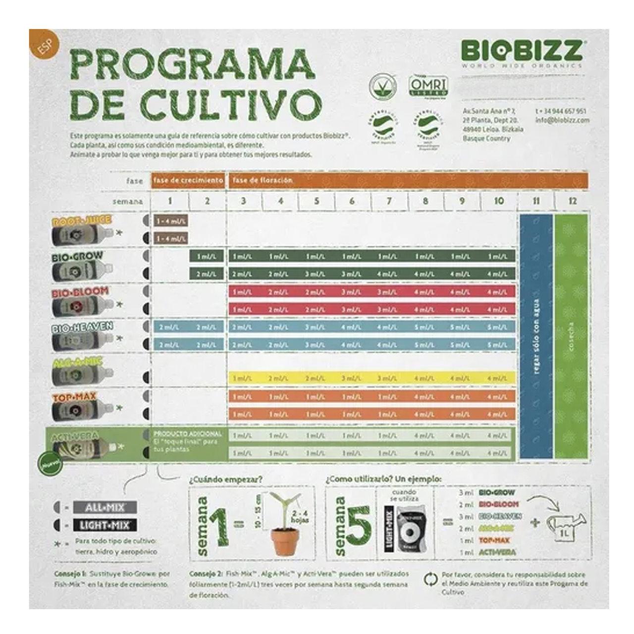 Fertilizande Biobizz BioGrow 250ml