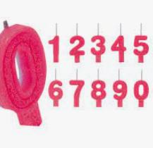 Vela de Aniversário Super Número Rosa - Curifest