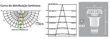 Lâmpada Bulbo   6W Prata FLC - LL01