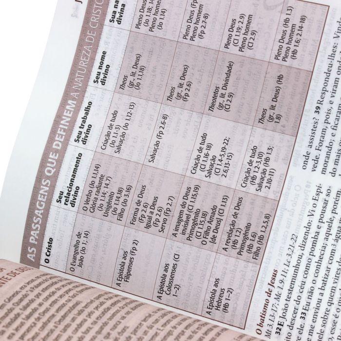 Bíblia de Estudo da Mulher | RA | Letra Normal | Capa Sintética | Tamanho Grande | Beiras floridas  - Universo Bíblico Rs