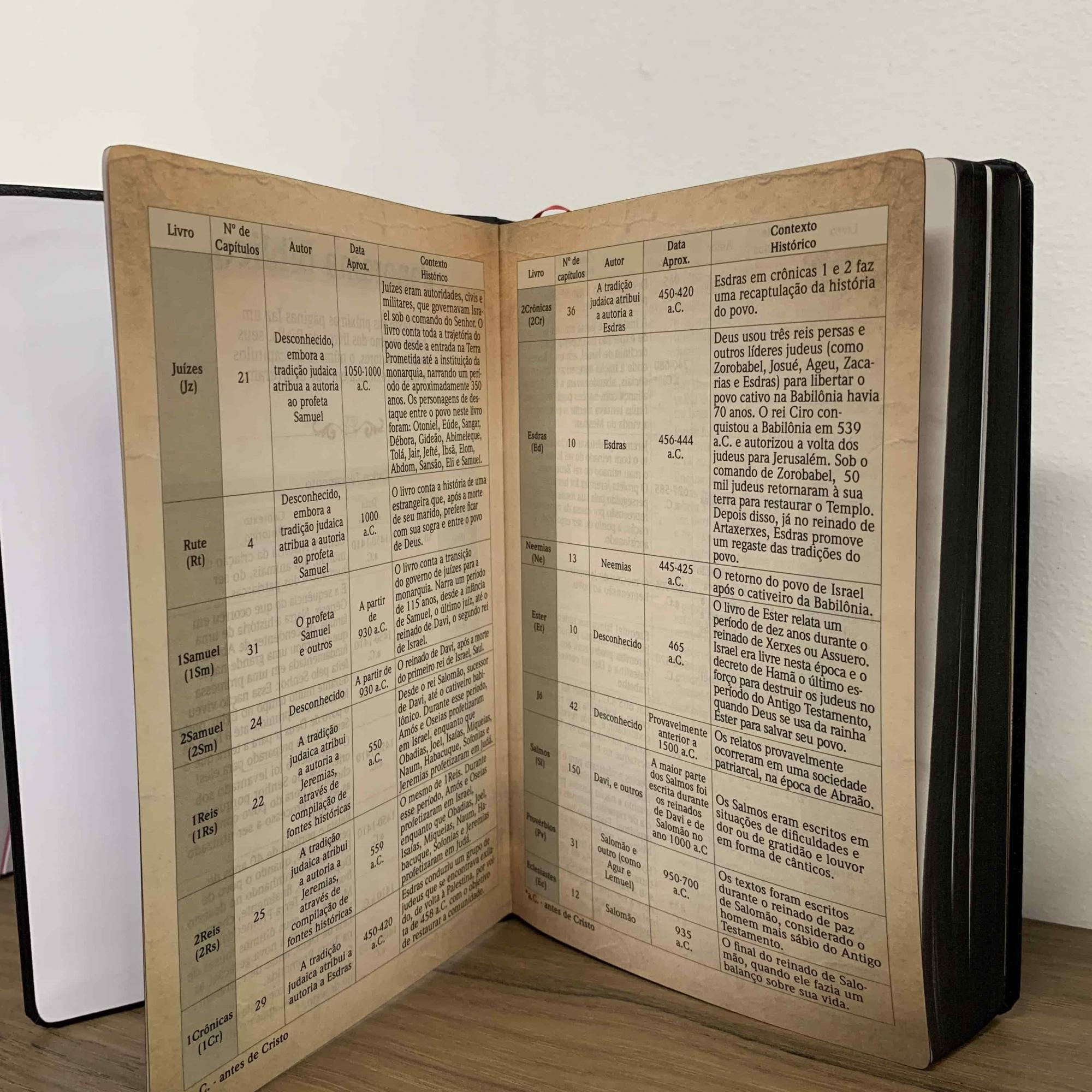 Bíblia Sagrada | NVI | Letra Gigante Nova Ortografia Capa Preta  - Universo Bíblico Rs