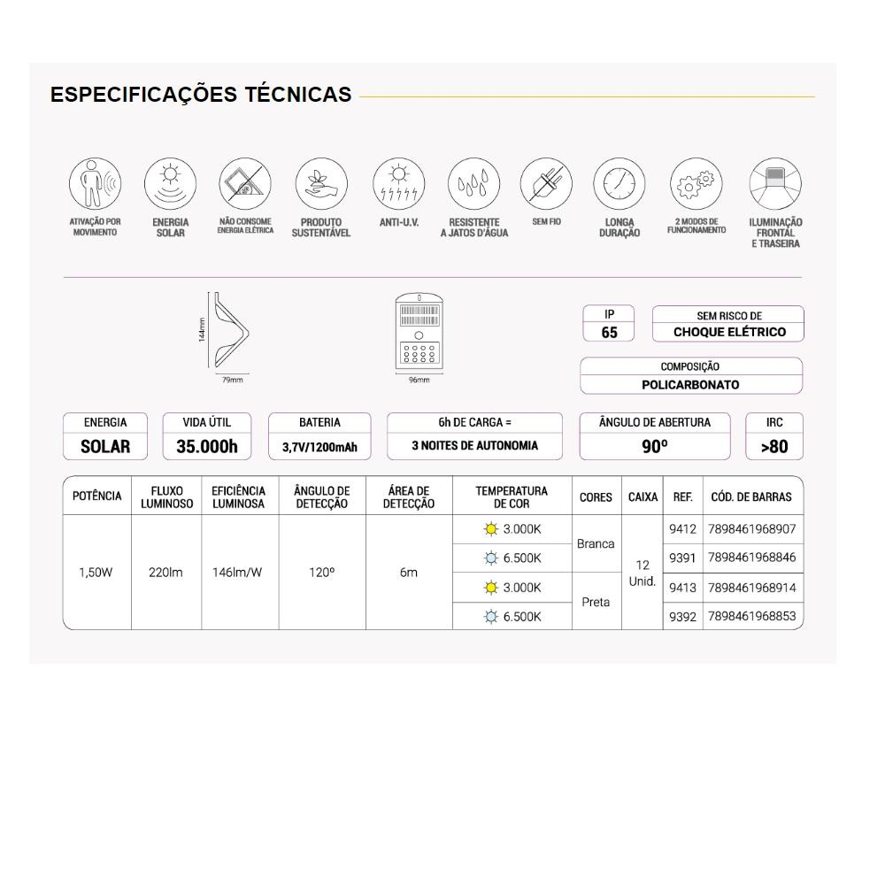 Arandela SolarV LED 1,5W 3000K IP65 com Sensor de Movimento Preta Demi 9413