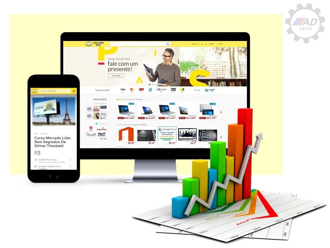 Desenvolvimento de Anúncios no Mercado Livre