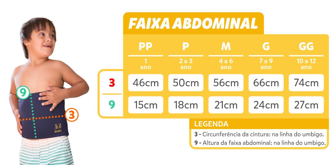 tabela de medidas - faixa abdominal