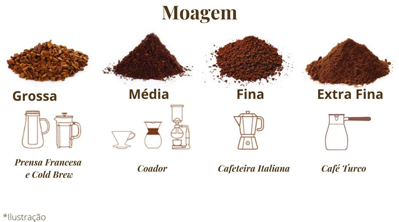 CAFÉ ESPECIAL MOÍDO PARA PRENSA FRANCESA - 250 Gr