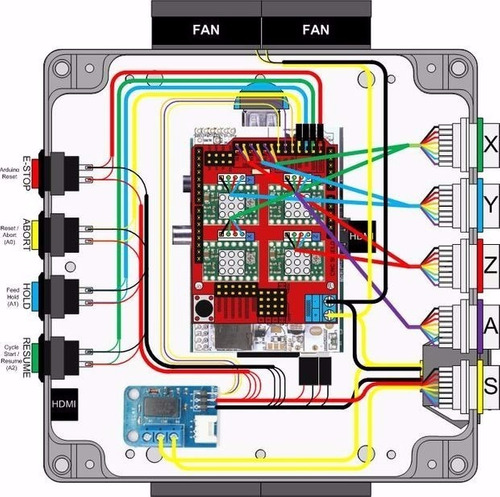 CNC Shield V3 para Arduino Uno
