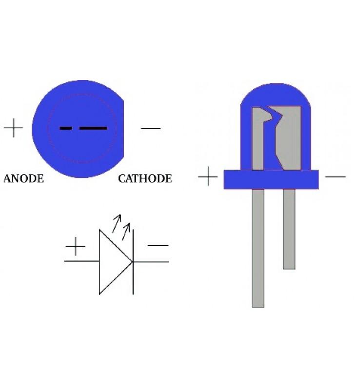 LED Alto Brilho Azul de 5MM (Kit com 5 unidades)