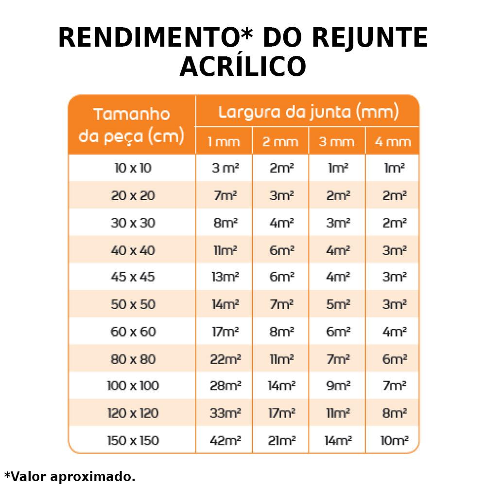 REJUNTE ACRILICO QUARTZOLIT POTE 1KG MARROM CAFE