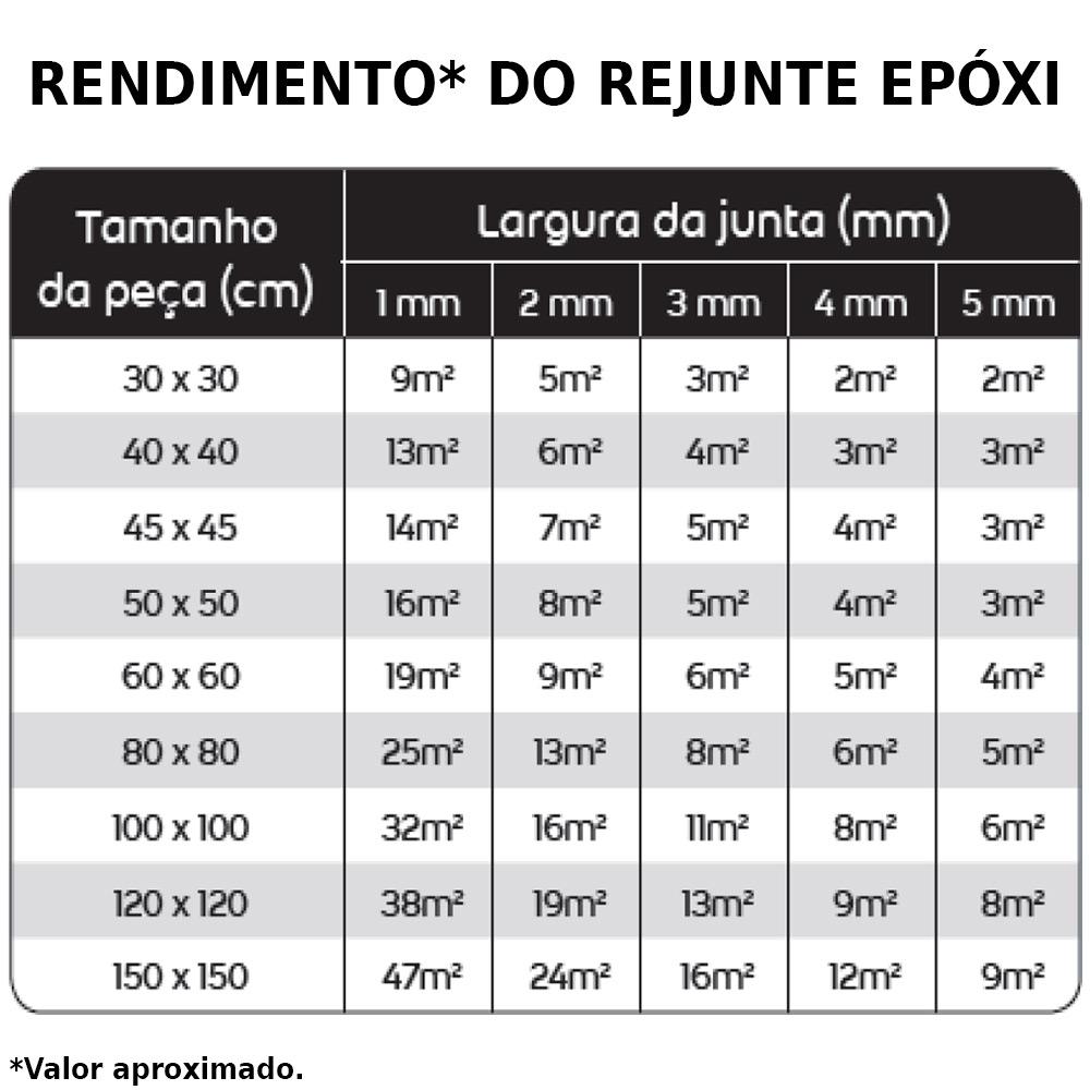 REJUNTE EPOXI SUPERFACIL QUARTZOLIT 1KG CORDA