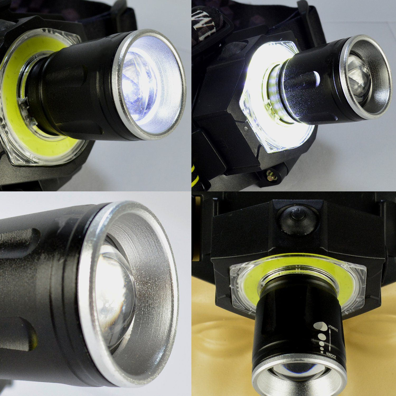 Lanterna de Cabeça Recarregável Zoom Ajustável LED Cree CBRN10660
