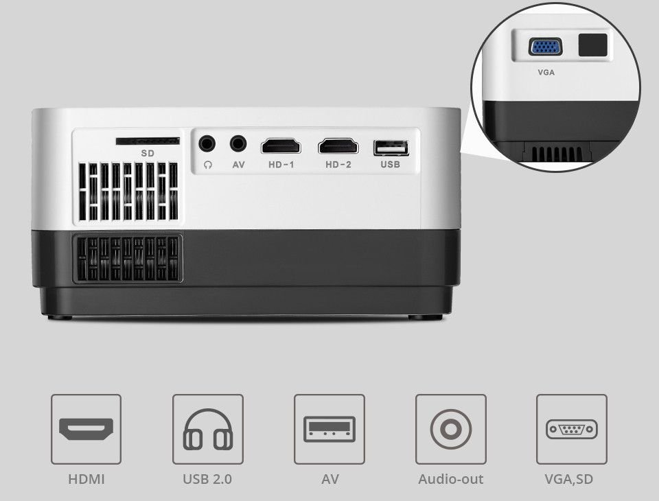 Kit Notebook Touch positivo Dual Core N4020 4gbdrra c/ Projetor Brazilpc BPC-720P H3A 2800  - Districomp Distribuidora
