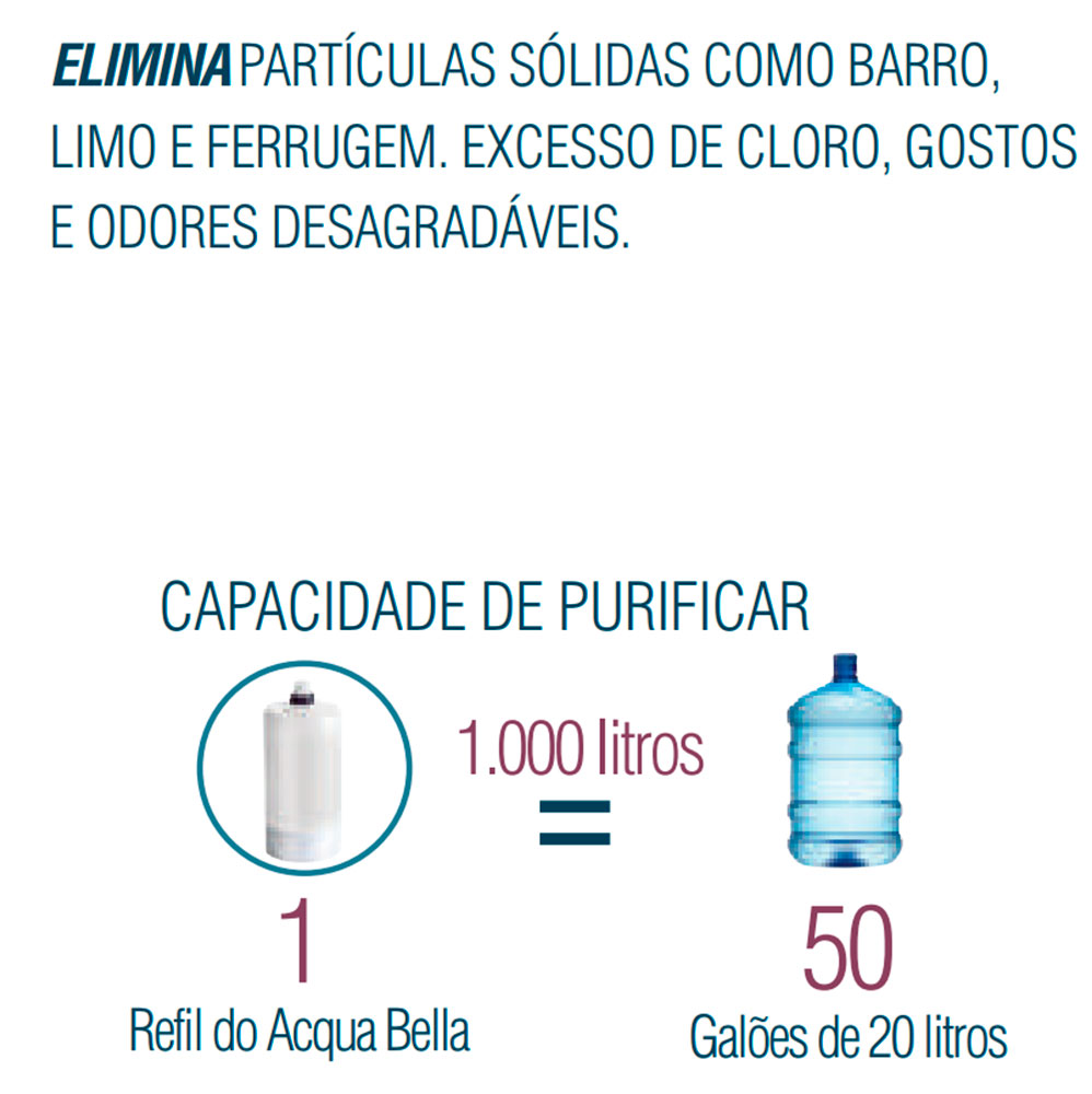 Filtro/Purificador Acqua Bella com Registro