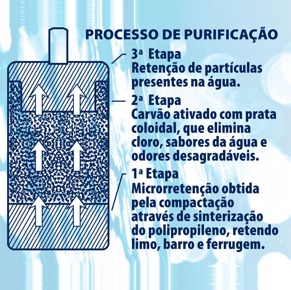 Filtro/Purificador Acqua Bella com Torneira de Bancada
