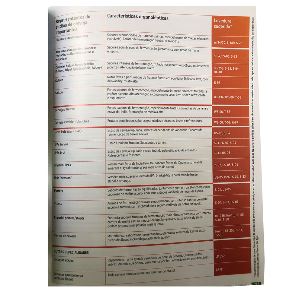 Livro Guia Técnico do Cervejeiro - LNF