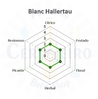 Lupulo Blanc (Barth Hass) Pellet T90 - 50g