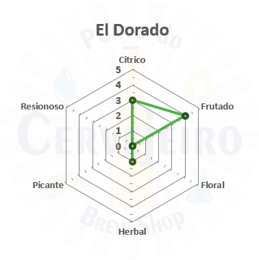 Lupulo El Dorado (Barth Hass) Pellet T90 - 50g