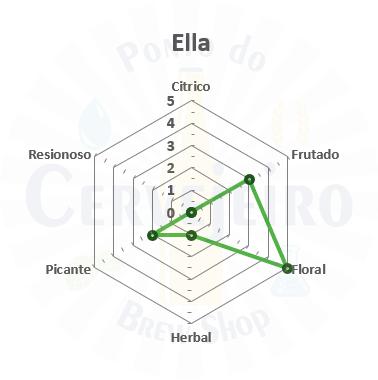 Lupulo Ella (Barth Hass) Pellet T90 - 50g