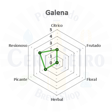 Lupulo Galena (Barth Hass) Pellet T90 - 50g