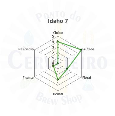 Lupulo Idaho 7 (Barth Hass) Pellet T90 - 50g