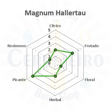Lupulo Magnum (Barth Hass) Pellet T90 - 50g