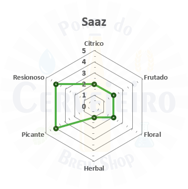 Lupulo Saaz (Barth Hass) Pellet T90 - 50g