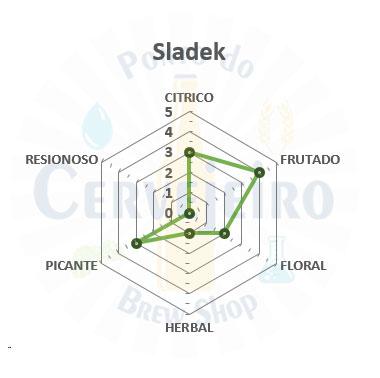 Lupulo Sladek (Barth Hass) Pellet T90 - 50g