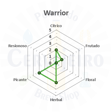 Lupulo Warrior (Barth Hass) Pellet T90 - 50g