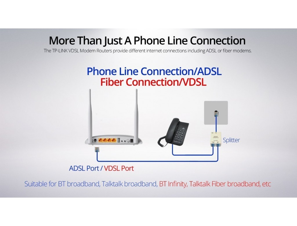W. TP-LINK MODEM VDSL2 ROUTER TD-W9970 300MBPS USB  - infoarte2005