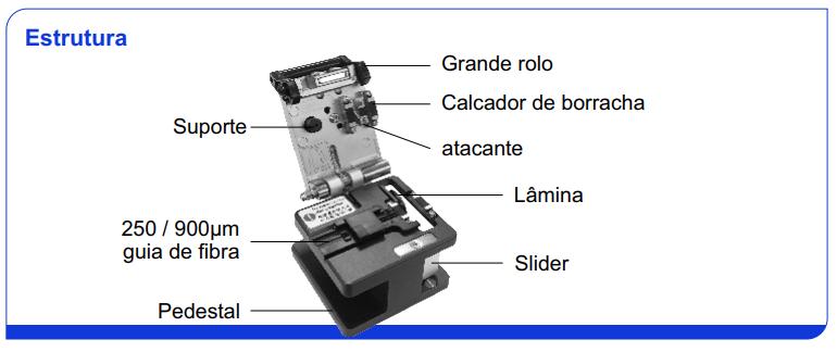 Clivador De Fibra Óptica 2f-fclv 2flex  - infoarte2005