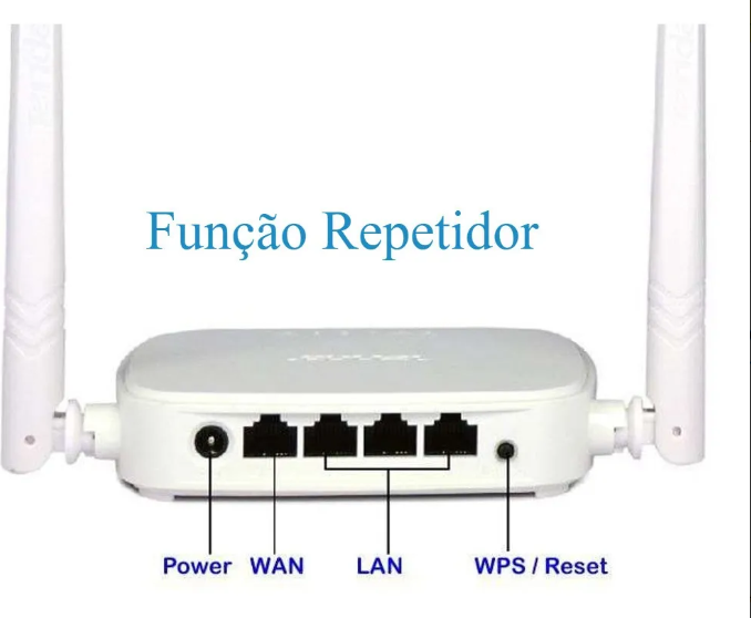 Roteador Tenda N301 branco  - infoarte2005
