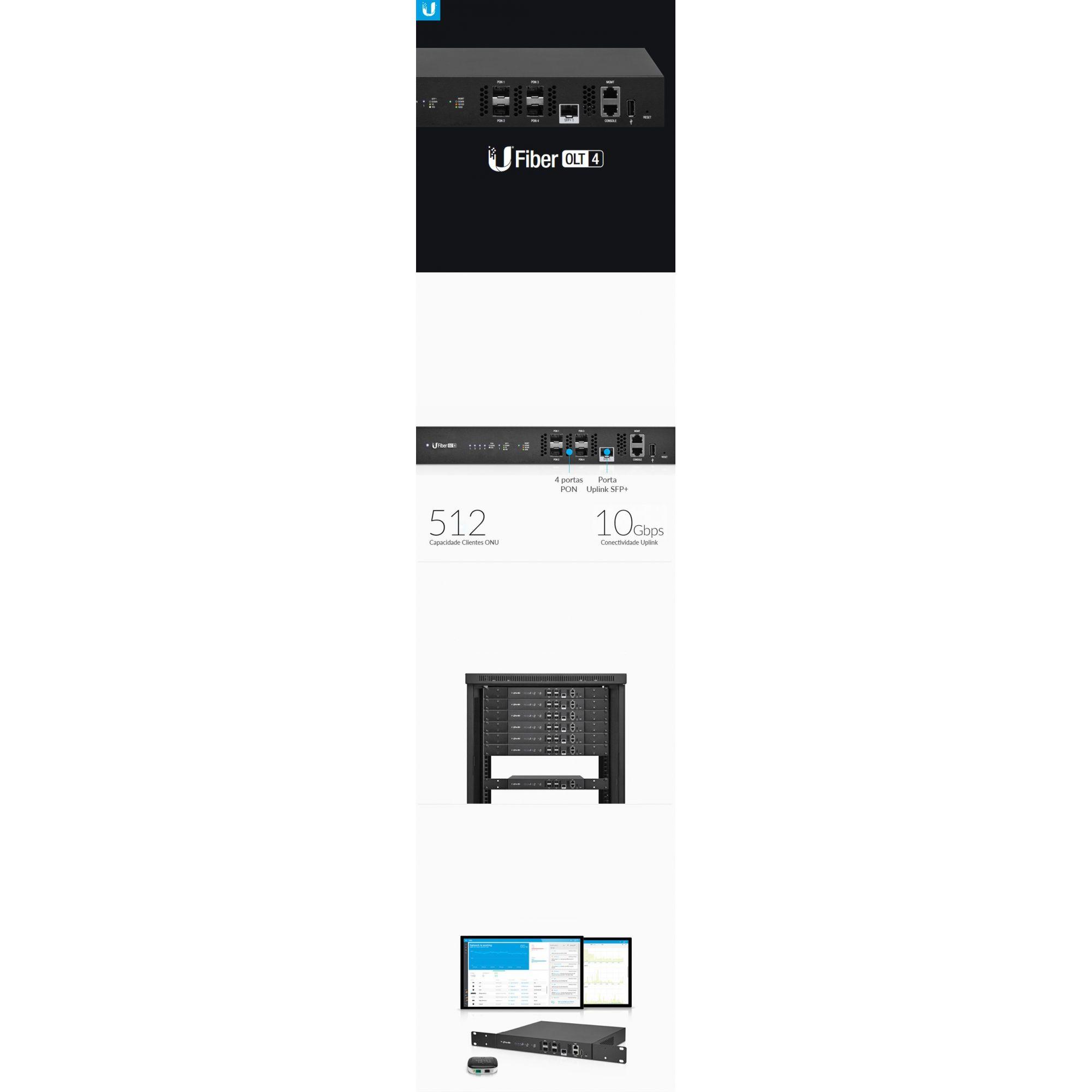 UBNT UF-OLT-4-BR 4 PON + 1 SFP+ 10GBPS 512 ONU´S  - infoarte2005